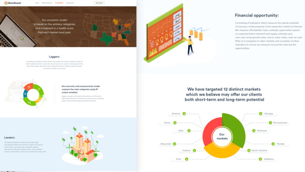 Real Estate Investment Startup slider3